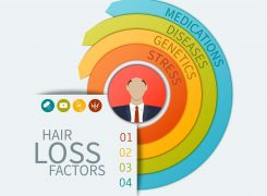 Find Out How to Grow Hair Back Permanently!